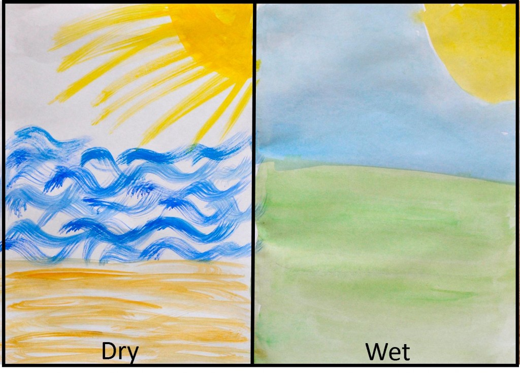 Dry Brush Painting Materials