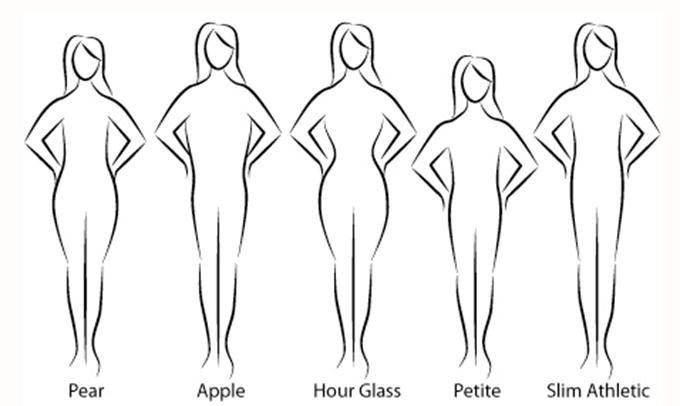 body shape picture know your body shape