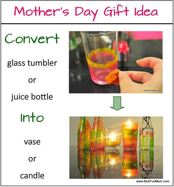 glass painting for mothers day