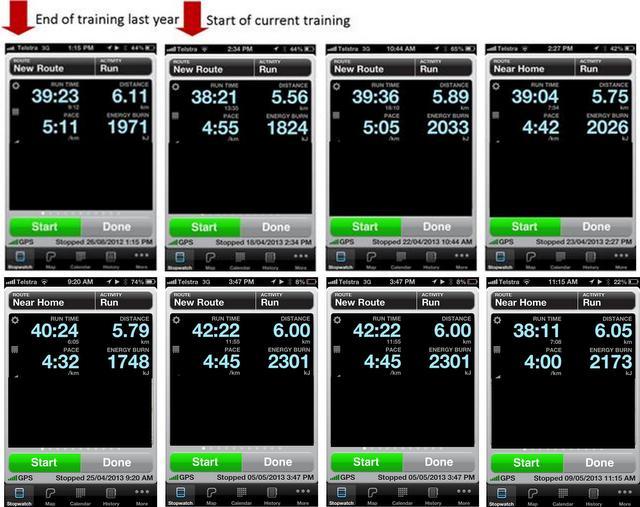 training times 4