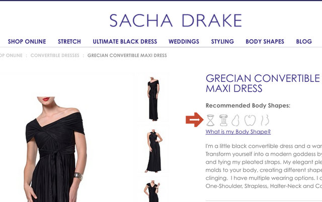 Sacha Drake Body Shape guide