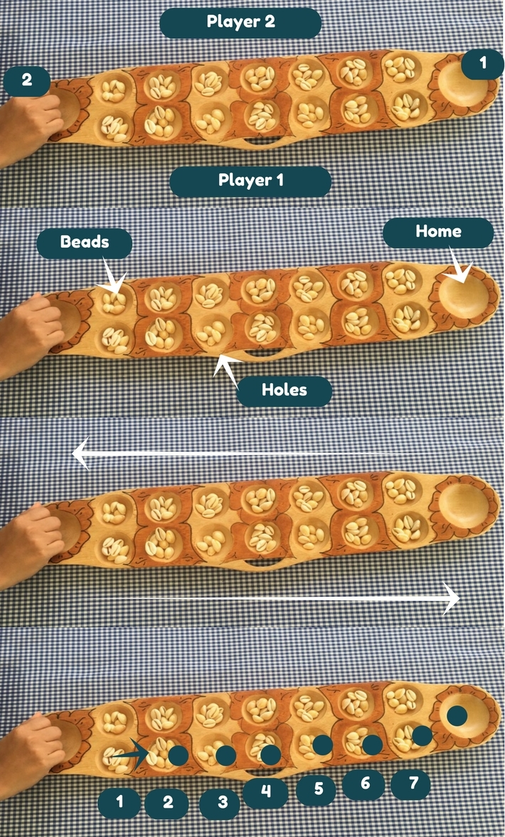 how to play Sungka / Mancala