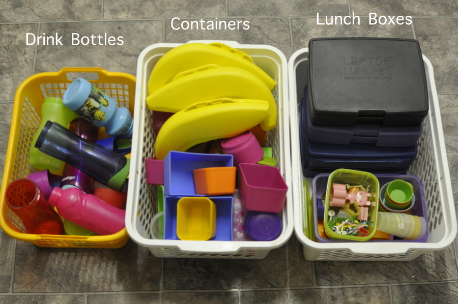 Creating a lunch box system