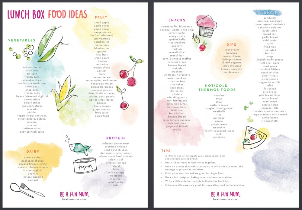 Lunch Box Food Ideas - Printable!
